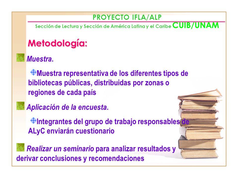 PROYECTO IFLA/ALP Sección de Lectura y Sección de América Latina y el Caribe CUIB/UNAM Metodología: Elaboración del cuestionario. Las preguntas tienen