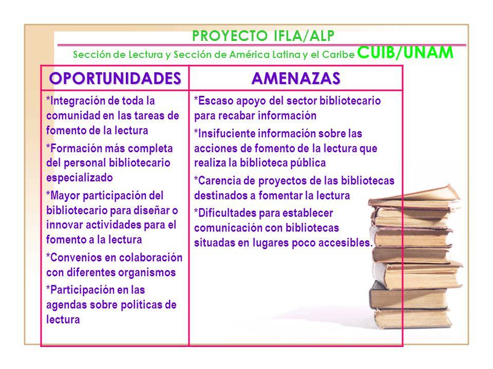 Beneficiarios: Responsables de las políticas de lectura. Bibliotecarios y bibliotecas públicas de América Latina y el Caribe. Asociaciones y escuelas