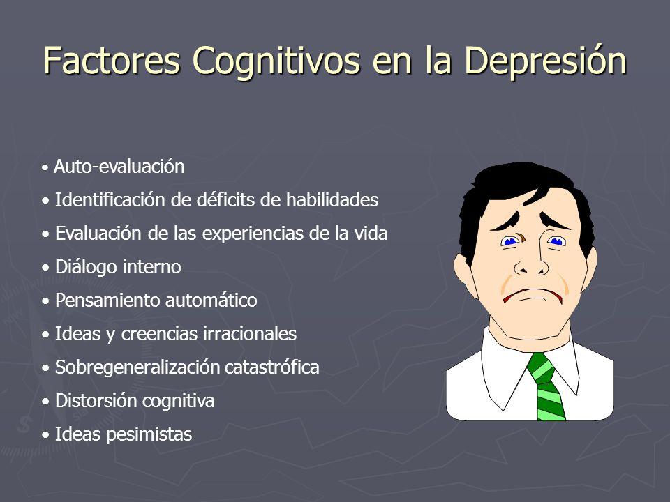 Factores Cognitivos en la Depresión Auto-evaluación Identificación de déficits de habilidades Evaluación de las experiencias de la vida Diálogo interno Pensamiento automático Ideas y creencias irracionales Sobregeneralización catastrófica Distorsión cognitiva Ideas pesimistas