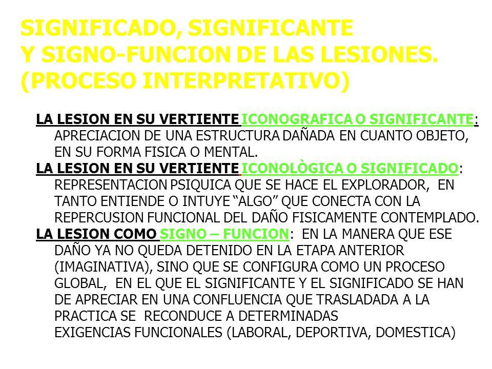 SIGNIFICADO, SIGNIFICANTE Y SIGNO-FUNCION DE LAS LESIONES. (PROCESO INTERPRETATIVO) LA LESION EN SU VERTIENTE ICONOGRAFICA O SIGNIFICANTE: APRECIACION