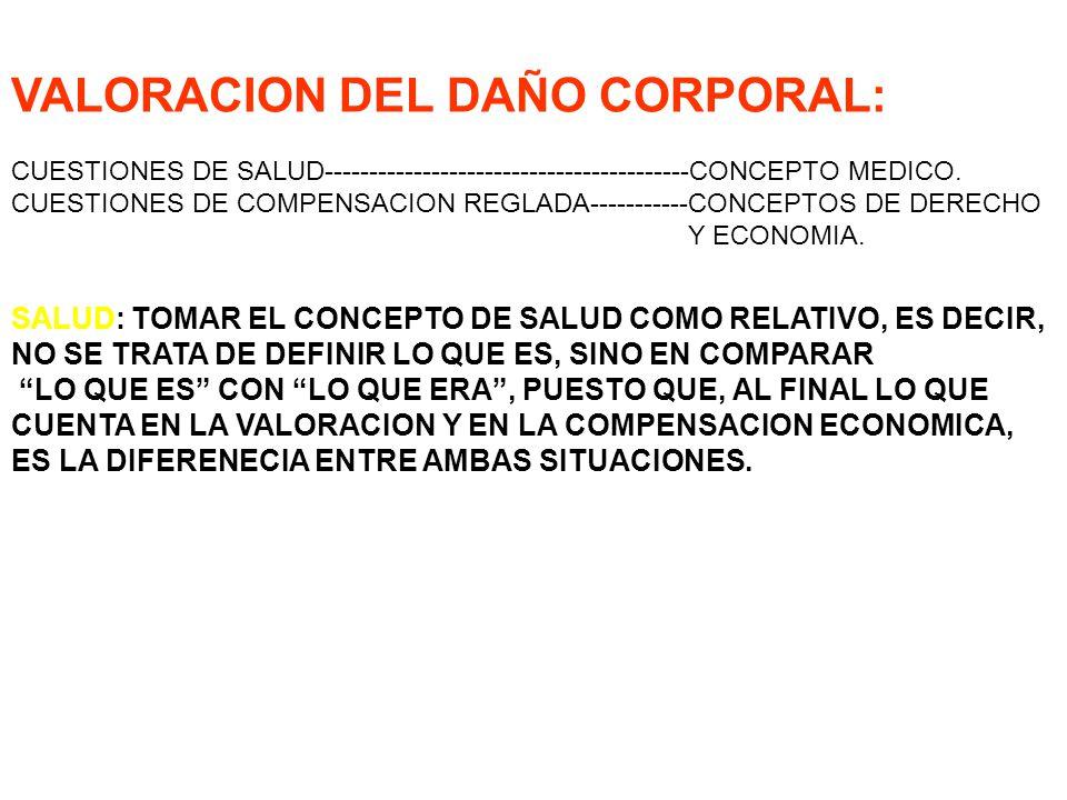 VALORACION DEL DAÑO CORPORAL: CUESTIONES DE SALUD-----------------------------------------CONCEPTO MEDICO. CUESTIONES DE COMPENSACION REGLADA---------