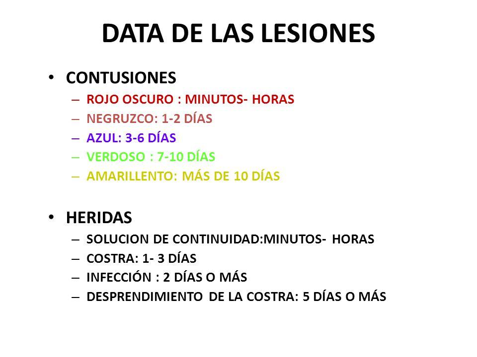 DATA DE LAS LESIONES CONTUSIONES – ROJO OSCURO : MINUTOS- HORAS – NEGRUZCO: 1-2 DÍAS – AZUL: 3-6 DÍAS – VERDOSO : 7-10 DÍAS – AMARILLENTO: MÁS DE 10 DÍAS HERIDAS – SOLUCION DE CONTINUIDAD:MINUTOS- HORAS – COSTRA: 1- 3 DÍAS – INFECCIÓN : 2 DÍAS O MÁS – DESPRENDIMIENTO DE LA COSTRA: 5 DÍAS O MÁS