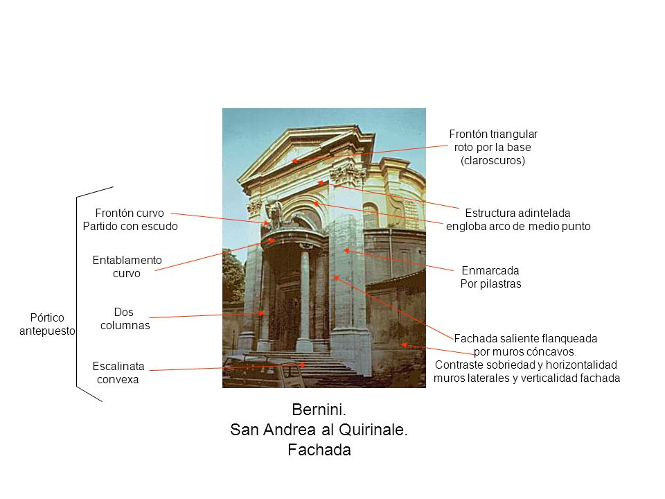 Bernini. San Andrea al Quirinale. Fachada Fachada saliente flanqueada por muros cóncavos. Contraste sobriedad y horizontalidad muros laterales y verti