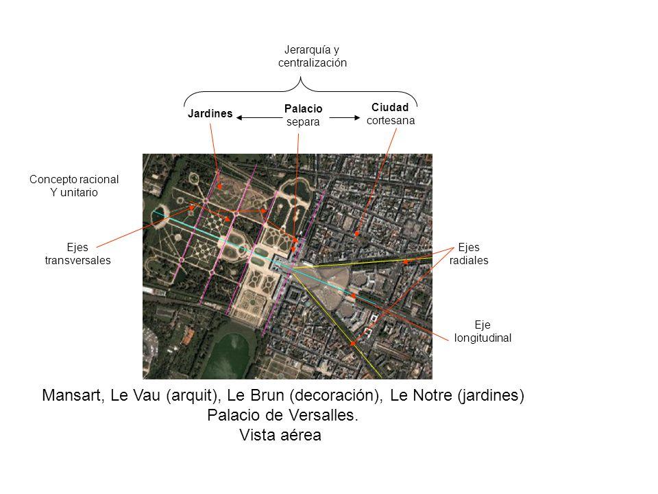 Mansart, Le Vau (arquit), Le Brun (decoración), Le Notre (jardines) Palacio de Versalles. Vista aérea Concepto racional Y unitario Eje longitudinal Ej