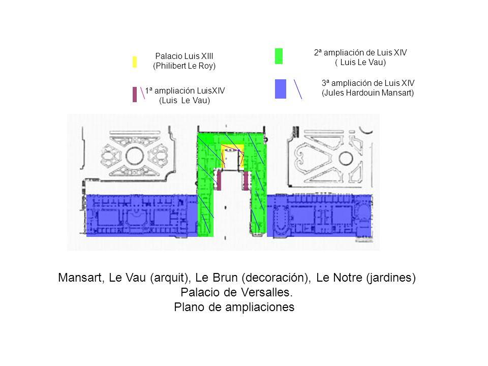 Mansart, Le Vau (arquit), Le Brun (decoración), Le Notre (jardines) Palacio de Versalles. Plano de ampliaciones Palacio Luis XIII (Philibert Le Roy) 1