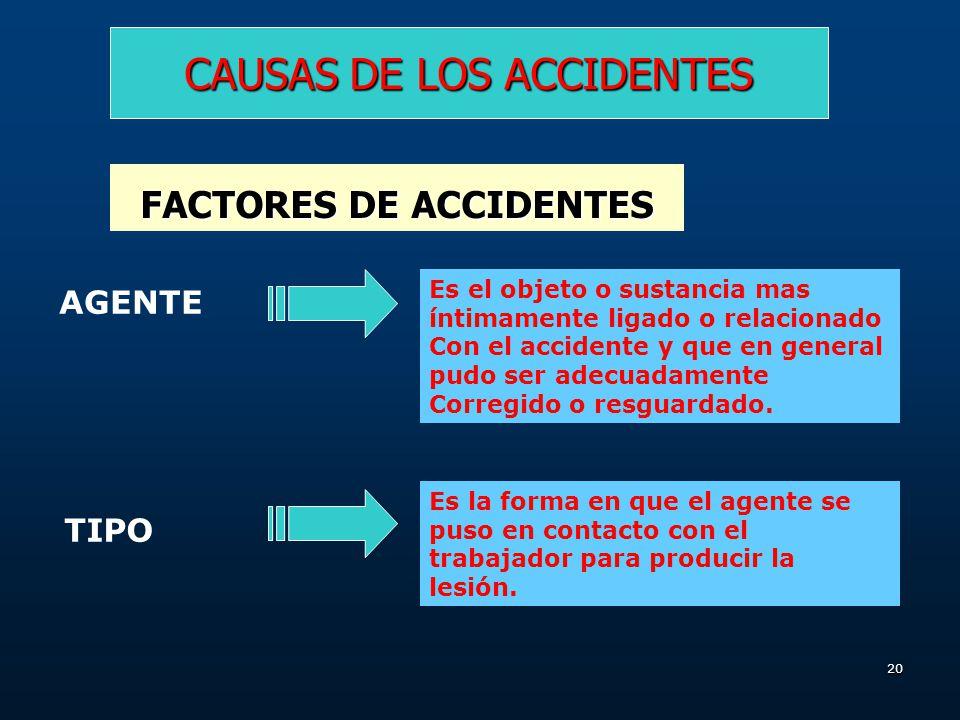 19 CAUSAS DE LOS ACCIDENTES G. E. M. A ACCIDENTES DE TRABAJO ENFERMEDADES PROFESIONALES RIESGOS