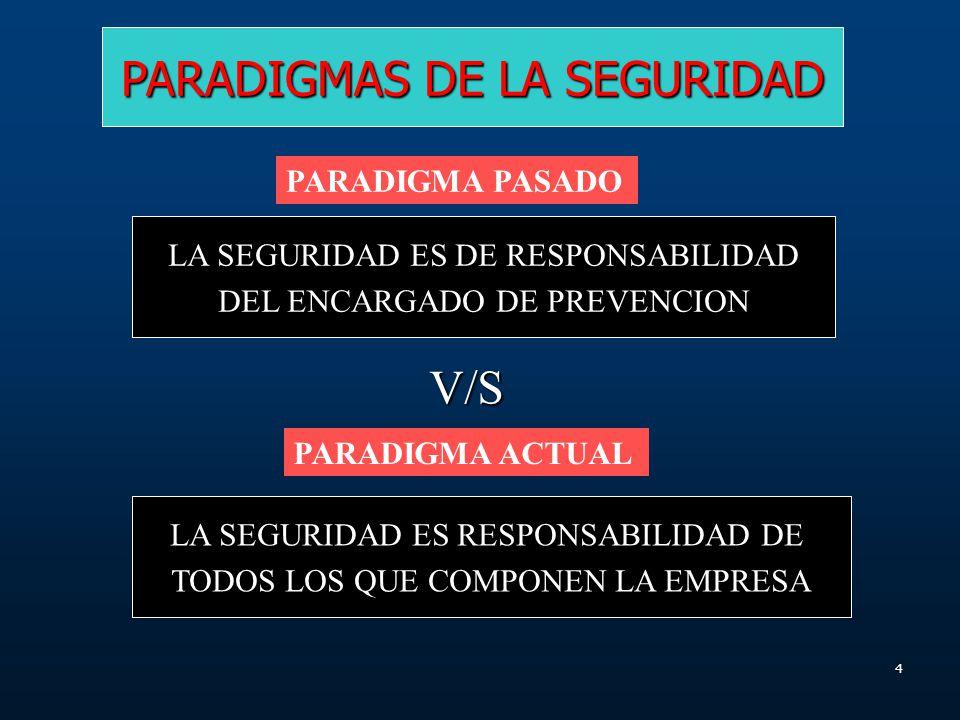 4 LA SEGURIDAD ES DE RESPONSABILIDAD DEL ENCARGADO DE PREVENCION LA SEGURIDAD ES RESPONSABILIDAD DE TODOS LOS QUE COMPONEN LA EMPRESA V/S PARADIGMA PASADO PARADIGMA ACTUAL PARADIGMAS DE LA SEGURIDAD