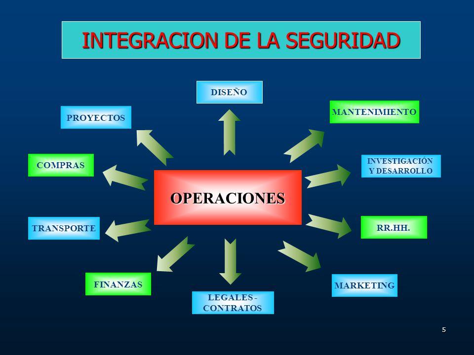 35 FALTA DE CONTROL PROGRAMAS INADECUADOS ESTANDARES INADECUADOS DEL PROGRAMA CUMPLIMIENTO INADECUADO DE LOS ESTANDARES FACTORES PERSONALES FACTORES DEL TRABAJO ACTOS Y CONDICIONES SUBESTANDARES IncidentedeProductividad IncidentedeSeguridad PERDIDAS CONTACTO CON ENERGIA O SUBSTANCIA PERSONASPROPIEDADPROCESO IncidentedeCalidad Daños Defectos Derroches PERDIDAS CAUSAS BASICAS CAUSAS INMEDIATAS CAUSALIDAD DE EVENTOS GENERADORES DE Pérdidas