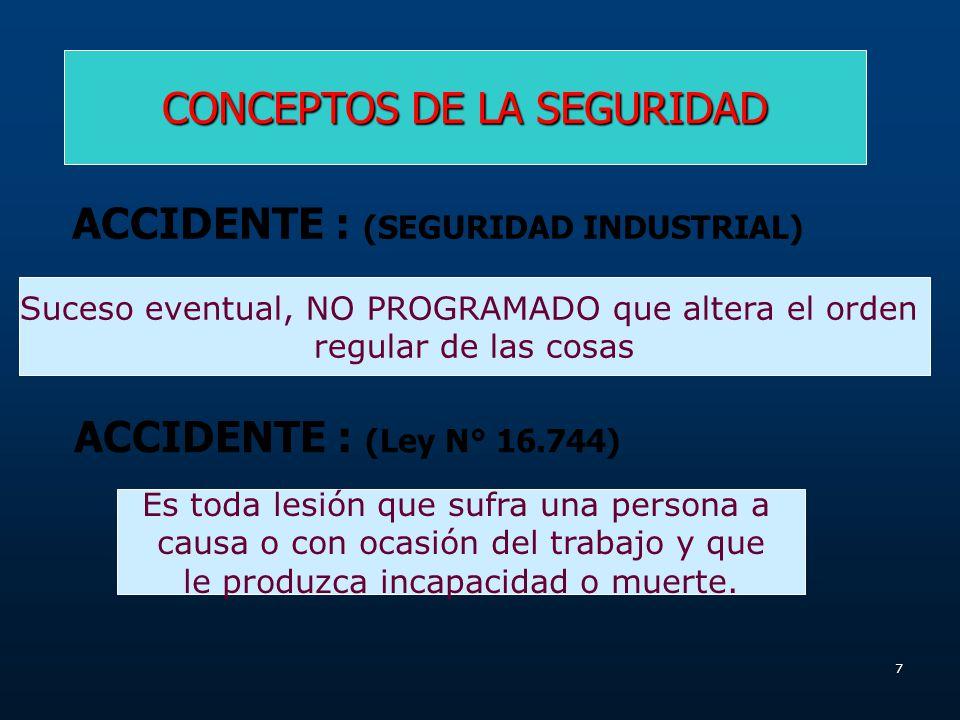 27 CAUSAS INMEDIATAS FALTA DE CONTROL INCIDENTEPERDIDAS CAUSAS BASICAS FACTORES PERSONALES FACTORES DEL TRABAJO