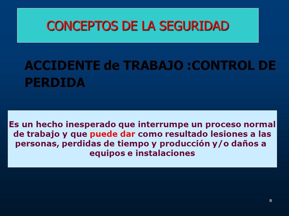 7 CONCEPTOS DE LA SEGURIDAD ACCIDENTE : (SEGURIDAD INDUSTRIAL) Suceso eventual, NO PROGRAMADO que altera el orden regular de las cosas ACCIDENTE : (Le