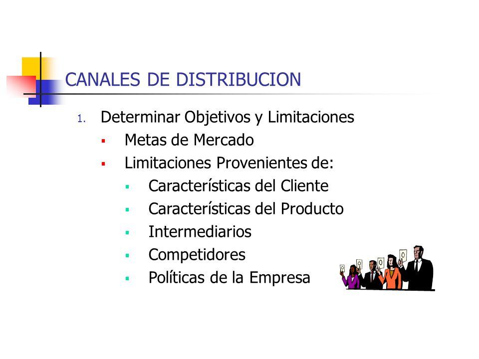 CANALES DE DISTRIBUCION 1. Determinar Objetivos y Limitaciones Metas de Mercado Limitaciones Provenientes de: Características del Cliente Característi