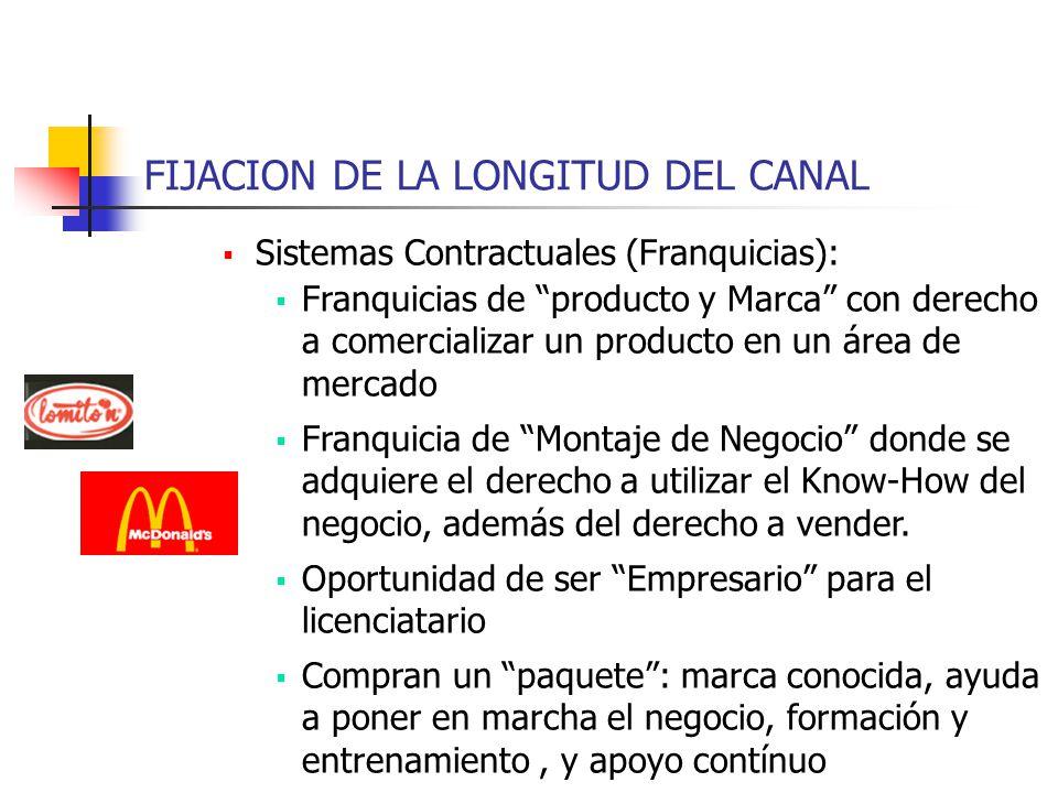 FIJACION DE LA LONGITUD DEL CANAL Sistemas Contractuales (Franquicias): Franquicias de producto y Marca con derecho a comercializar un producto en un