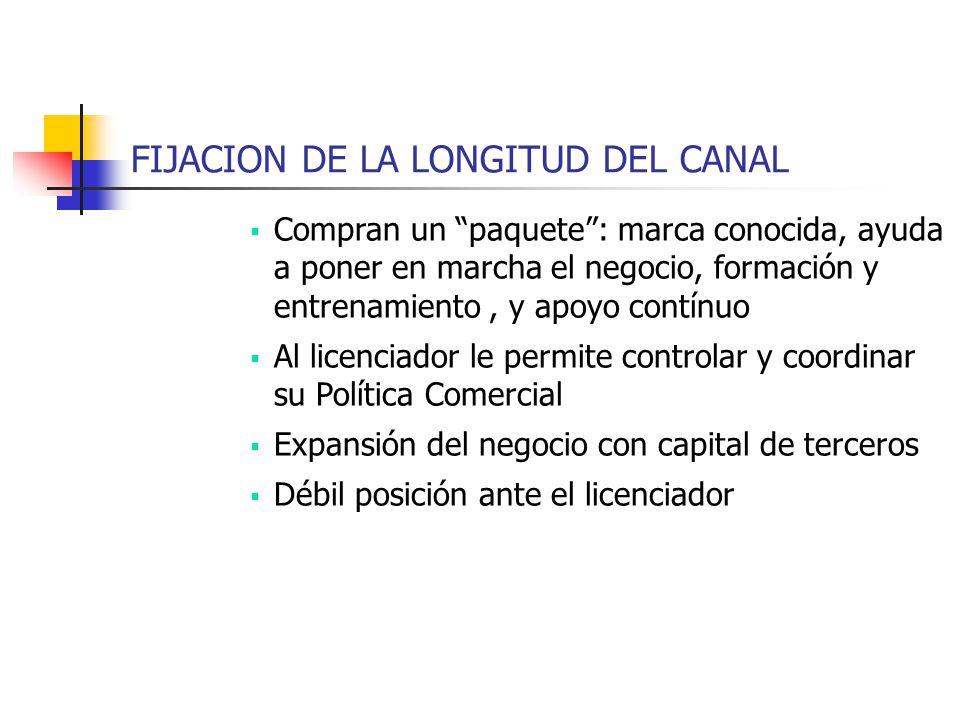 FIJACION DE LA LONGITUD DEL CANAL Compran un paquete: marca conocida, ayuda a poner en marcha el negocio, formación y entrenamiento, y apoyo contínuo