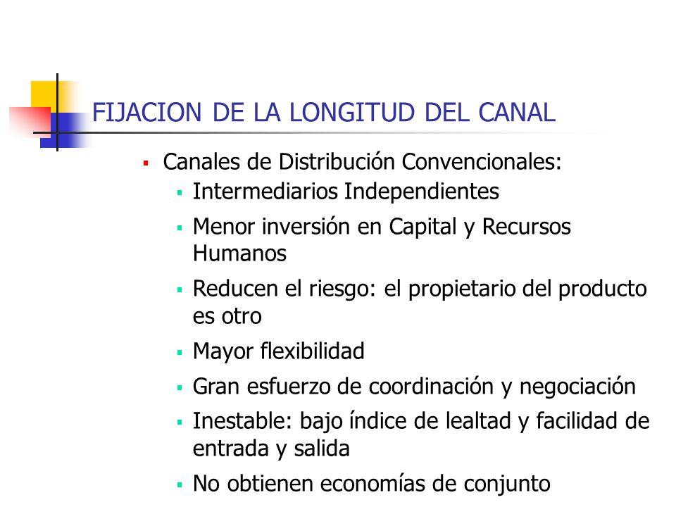 FIJACION DE LA LONGITUD DEL CANAL Canales de Distribución Convencionales: Intermediarios Independientes Menor inversión en Capital y Recursos Humanos
