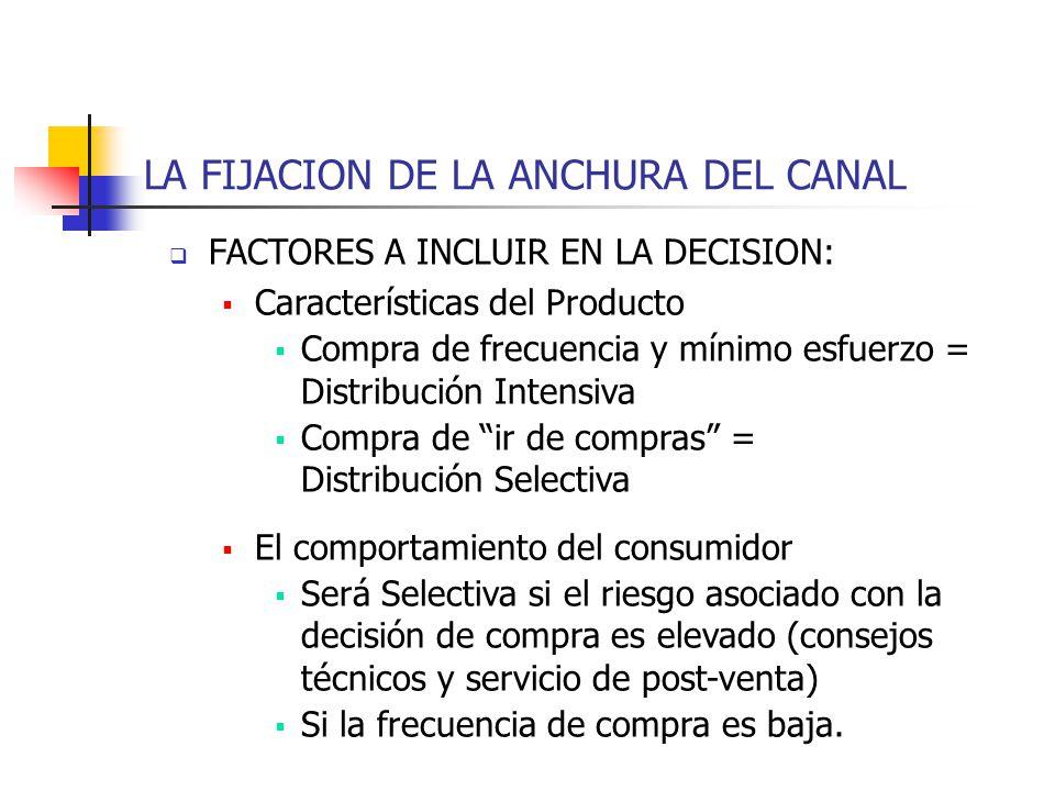 LA FIJACION DE LA ANCHURA DEL CANAL FACTORES A INCLUIR EN LA DECISION: Características del Producto Compra de frecuencia y mínimo esfuerzo = Distribuc