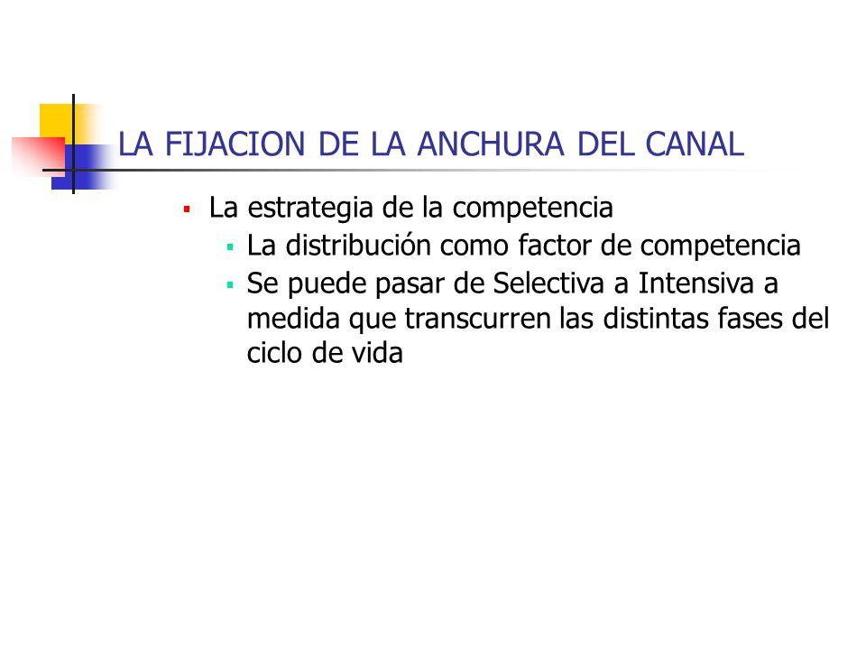 LA FIJACION DE LA ANCHURA DEL CANAL La estrategia de la competencia La distribución como factor de competencia Se puede pasar de Selectiva a Intensiva