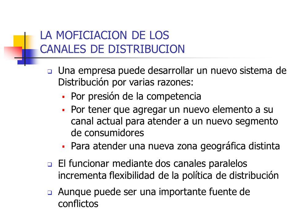 LA MOFICIACION DE LOS CANALES DE DISTRIBUCION Una empresa puede desarrollar un nuevo sistema de Distribución por varias razones: Por presión de la com
