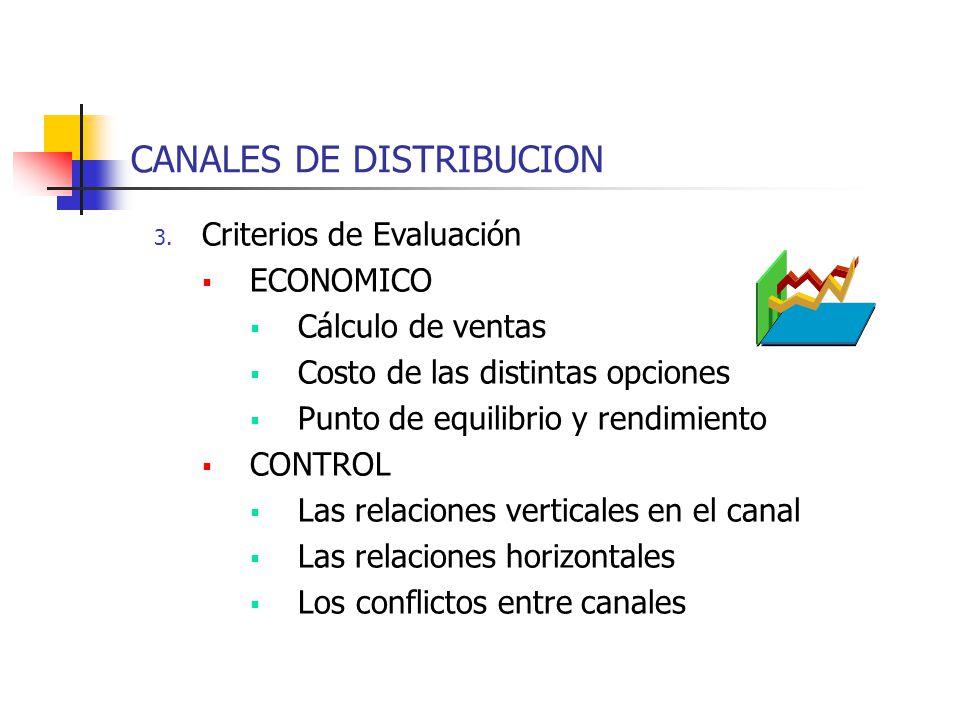 CANALES DE DISTRIBUCION 3. Criterios de Evaluación ECONOMICO Cálculo de ventas Costo de las distintas opciones Punto de equilibrio y rendimiento CONTR