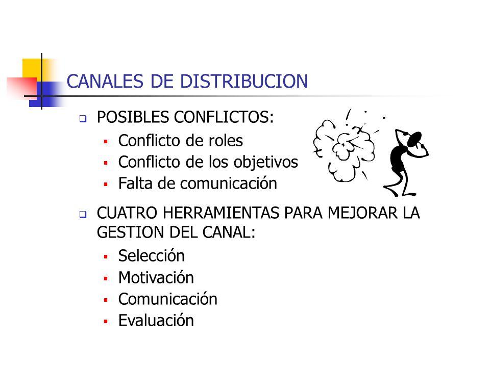 CANALES DE DISTRIBUCION POSIBLES CONFLICTOS: Conflicto de roles Conflicto de los objetivos Falta de comunicación CUATRO HERRAMIENTAS PARA MEJORAR LA G