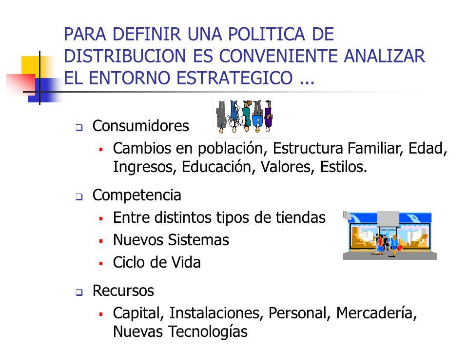 PARA DEFINIR UNA POLITICA DE DISTRIBUCION ES CONVENIENTE ANALIZAR EL ENTORNO ESTRATEGICO... Consumidores Cambios en población, Estructura Familiar, Ed