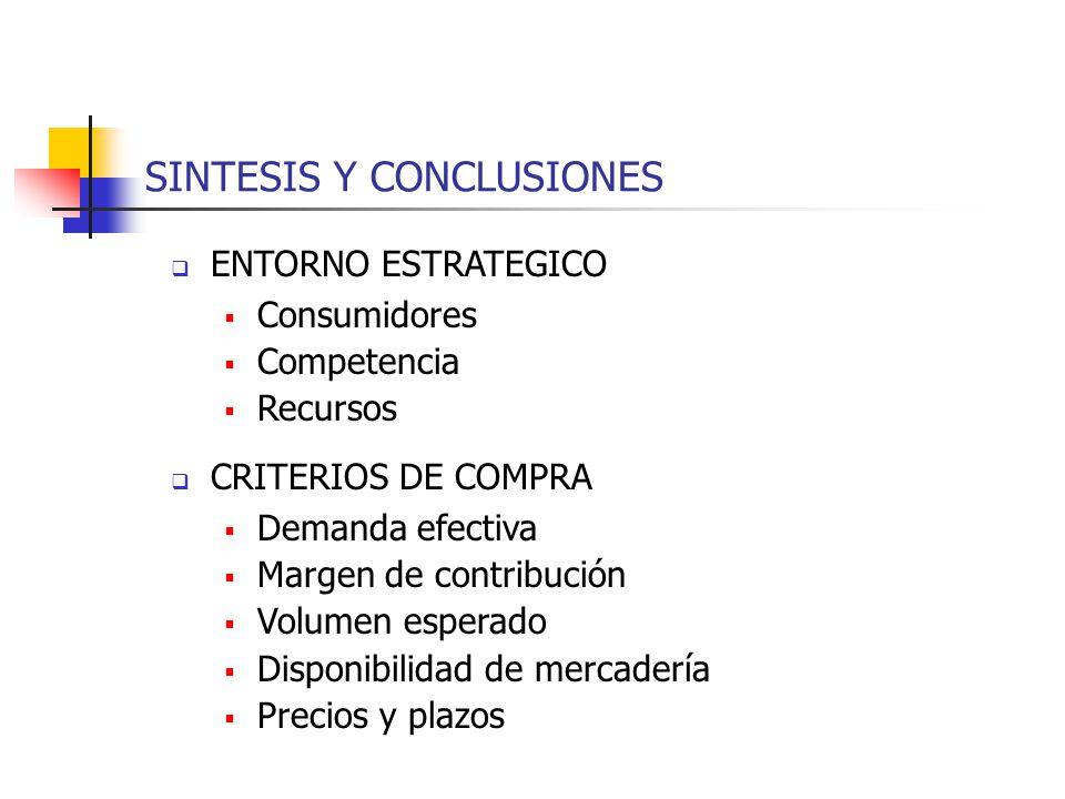 SINTESIS Y CONCLUSIONES ENTORNO ESTRATEGICO Consumidores Competencia Recursos CRITERIOS DE COMPRA Demanda efectiva Margen de contribución Volumen espe