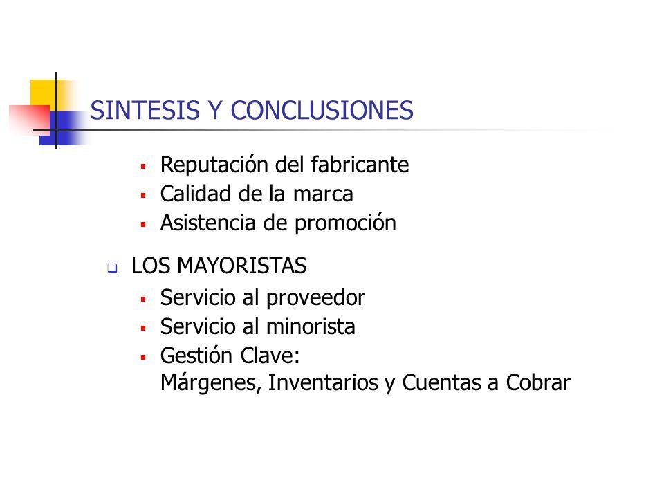 SINTESIS Y CONCLUSIONES Reputación del fabricante Calidad de la marca Asistencia de promoción LOS MAYORISTAS Servicio al proveedor Servicio al minoris
