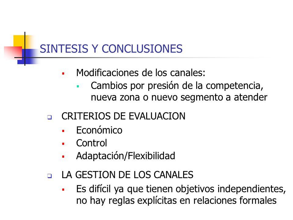 SINTESIS Y CONCLUSIONES Modificaciones de los canales: Cambios por presión de la competencia, nueva zona o nuevo segmento a atender CRITERIOS DE EVALU