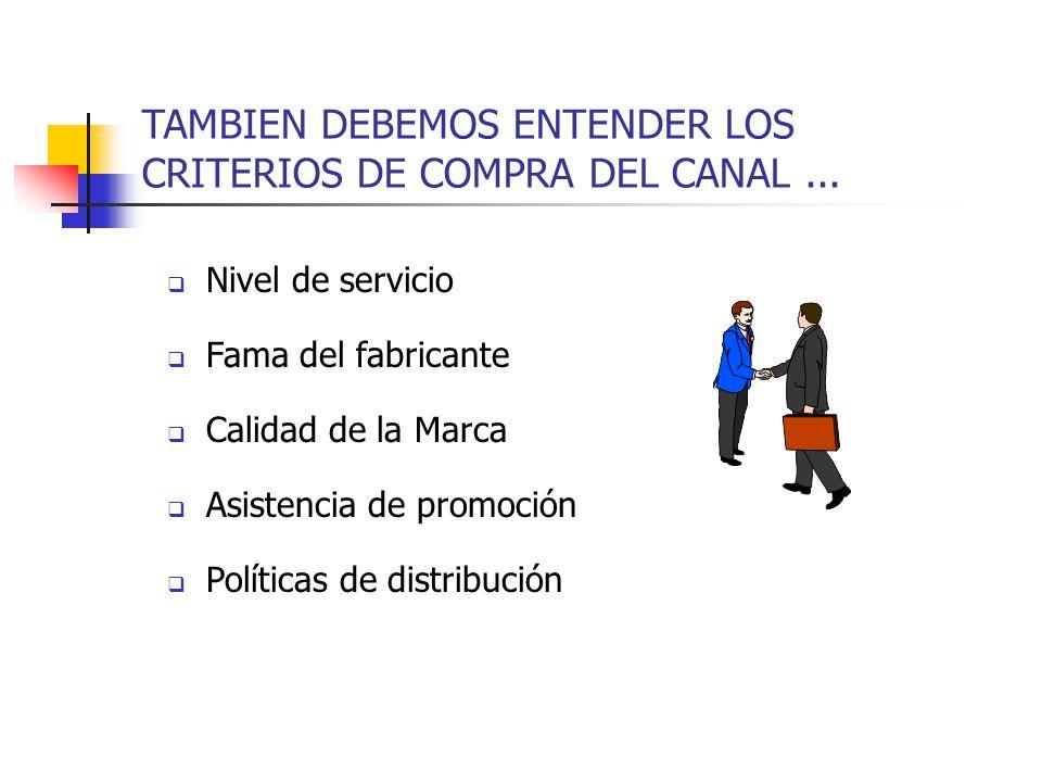 TAMBIEN DEBEMOS ENTENDER LOS CRITERIOS DE COMPRA DEL CANAL... Nivel de servicio Fama del fabricante Calidad de la Marca Asistencia de promoción Políti