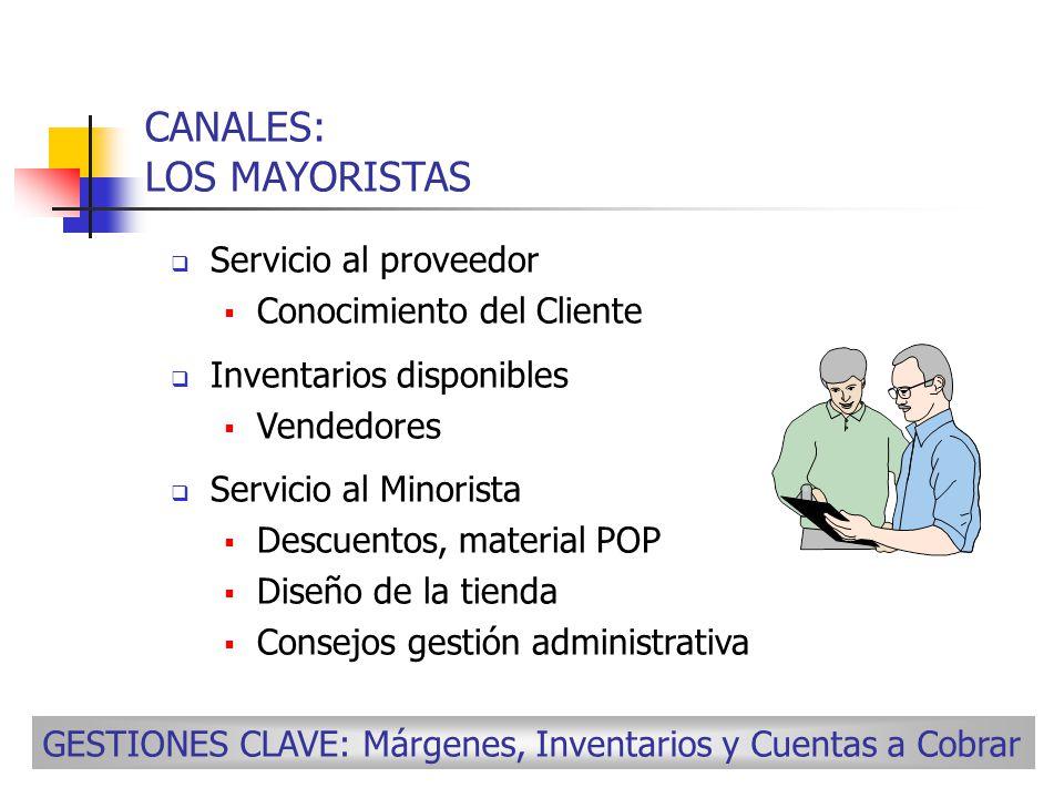 CANALES: LOS MAYORISTAS Servicio al proveedor Conocimiento del Cliente Inventarios disponibles Vendedores Servicio al Minorista Descuentos, material P