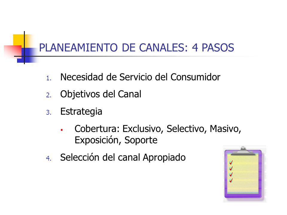 PLANEAMIENTO DE CANALES: 4 PASOS 1. Necesidad de Servicio del Consumidor 2. Objetivos del Canal 3. Estrategia Cobertura: Exclusivo, Selectivo, Masivo,