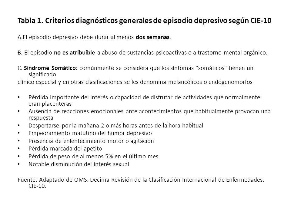 Tabla 1. Criterios diagnósticos generales de episodio depresivo según CIE-10 A.El episodio depresivo debe durar al menos dos semanas. B. El episodio n