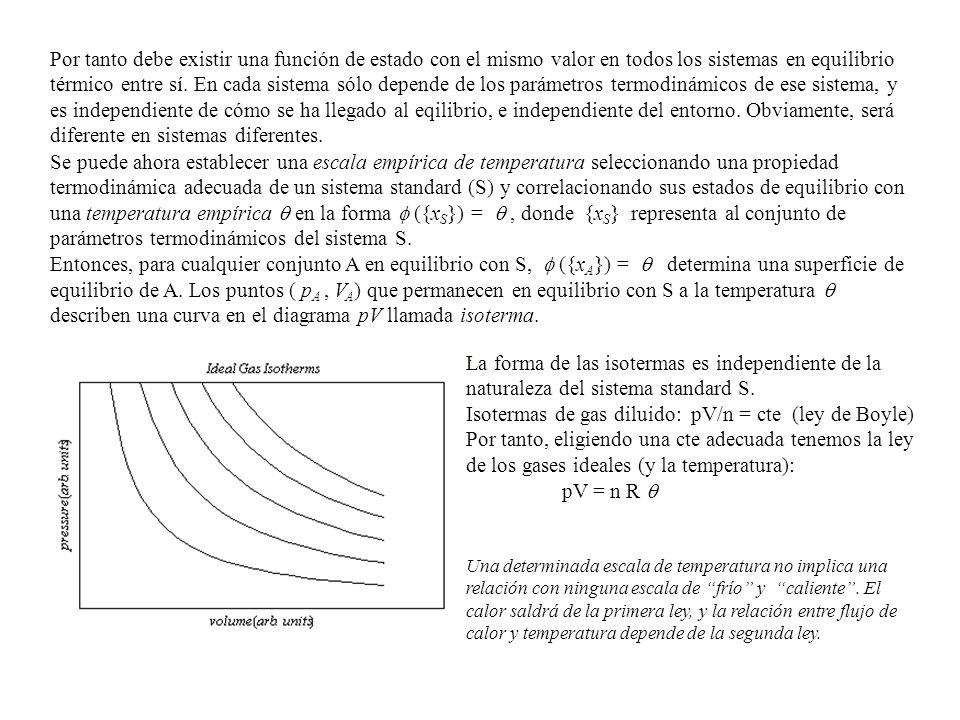 Por tanto debe existir una función de estado con el mismo valor en todos los sistemas en equilibrio térmico entre sí. En cada sistema sólo depende de