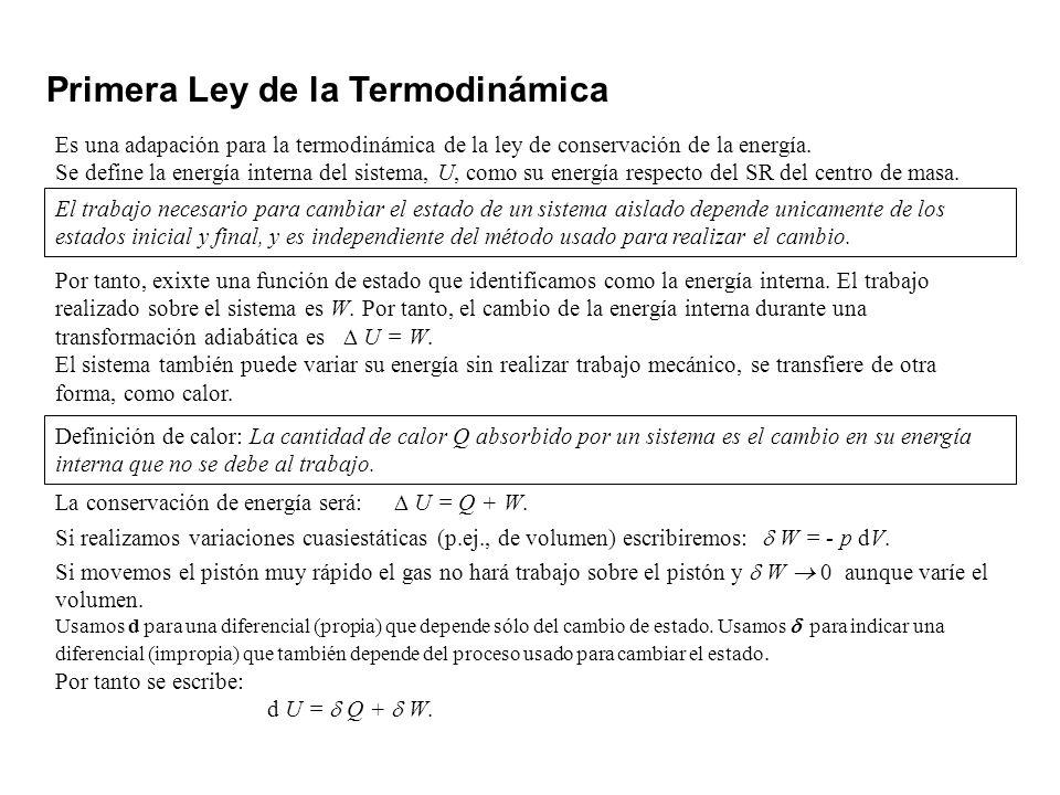 Primera Ley de la Termodinámica Es una adapación para la termodinámica de la ley de conservación de la energía. Se define la energía interna del siste
