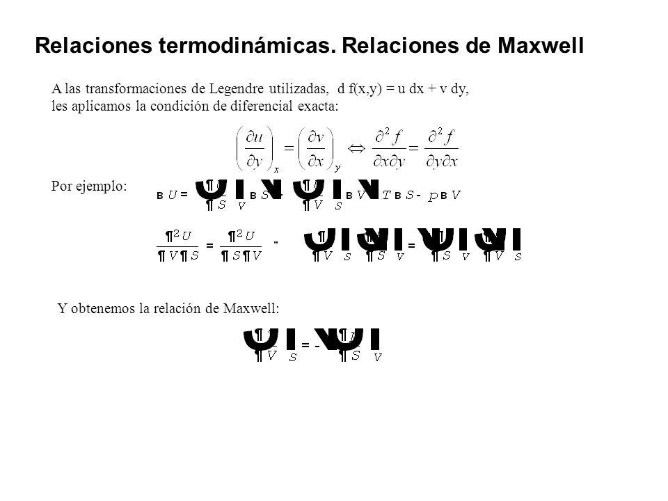 Relaciones termodinámicas. Relaciones de Maxwell A las transformaciones de Legendre utilizadas, d f(x,y) = u dx + v dy, les aplicamos la condición de