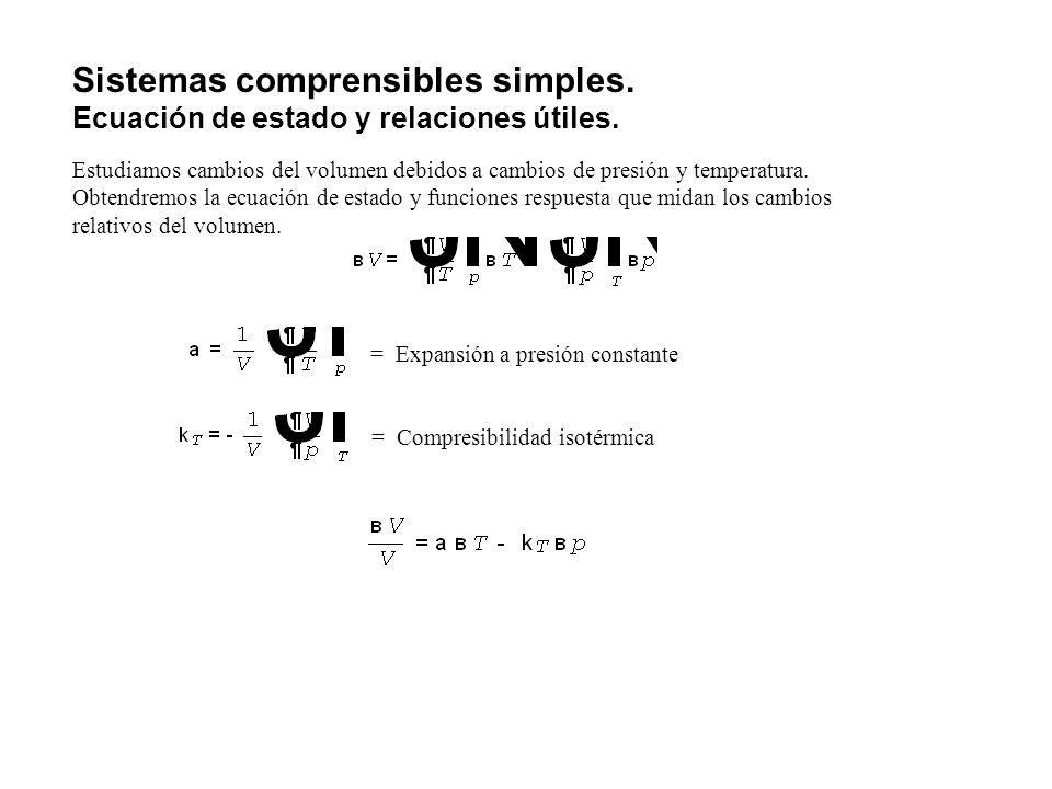 Sistemas comprensibles simples. Ecuación de estado y relaciones útiles. Estudiamos cambios del volumen debidos a cambios de presión y temperatura. Obt