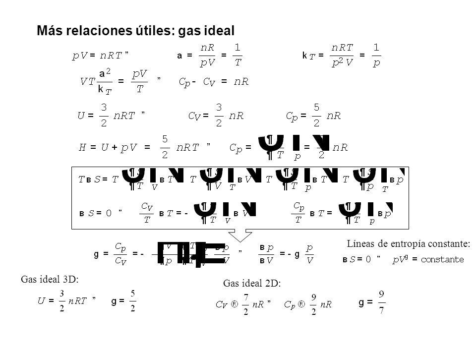 Más relaciones útiles: gas ideal Líneas de entropía constante: Gas ideal 3D: Gas ideal 2D: