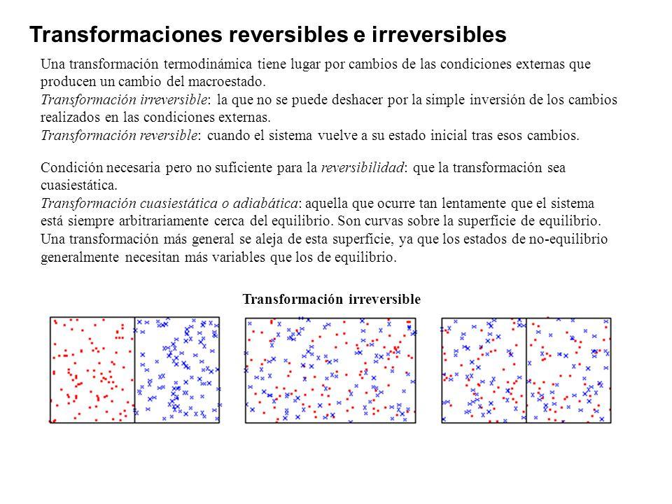 Transformaciones reversibles e irreversibles Una transformación termodinámica tiene lugar por cambios de las condiciones externas que producen un camb