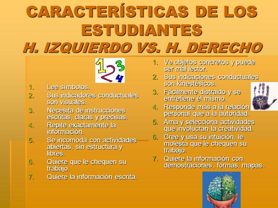 CARACTERÍSTICAS DE LOS ESTUDIANTES H. IZQUIERDO VS. H. DERECHO 1.Lee símbolos. 2.Sus indicadores conductuales son visuales. 3.Necesita de instruccione