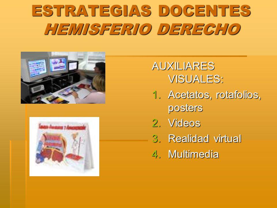 ESTRATEGIAS DOCENTES HEMISFERIO DERECHO AUXILIARES VISUALES: 1.Acetatos, rotafolios, posters 2.Videos 3.Realidad virtual 4.Multimedia