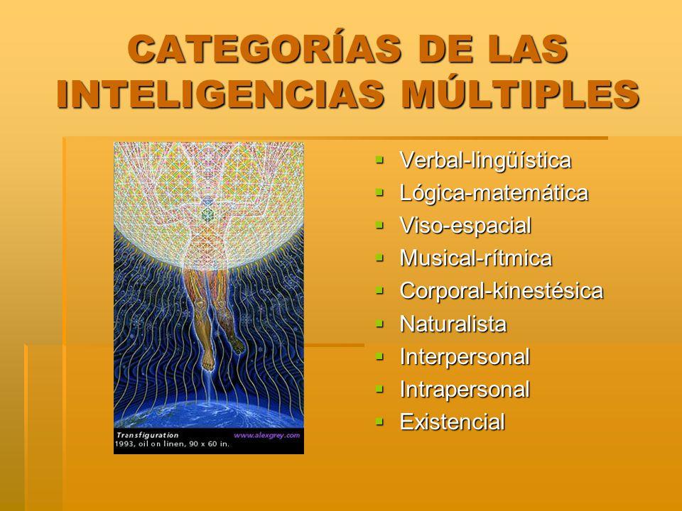 CATEGORÍAS DE LAS INTELIGENCIAS MÚLTIPLES Verbal-lingüística Verbal-lingüística Lógica-matemática Lógica-matemática Viso-espacial Viso-espacial Musica
