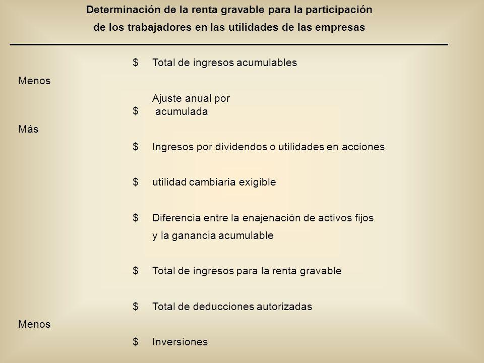 Determinación de la renta gravable para la participación de los trabajadores en las utilidades de las empresas $Total de ingresos acumulables Menos $