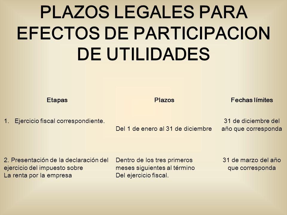 PLAZOS LEGALES PARA EFECTOS DE PARTICIPACION DE UTILIDADES EtapasPlazosFechas límites 1.Ejercicio fiscal correspondiente. Del 1 de enero al 31 de dici