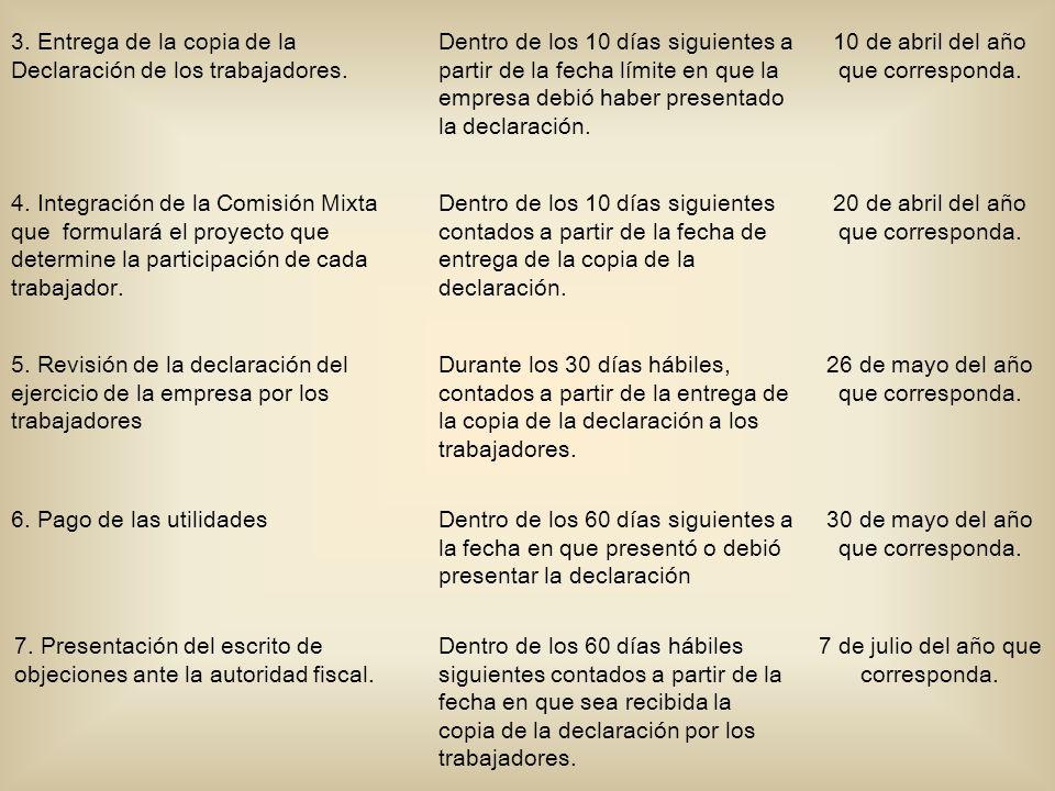 3.Entrega de la copia de la Declaración de los trabajadores.