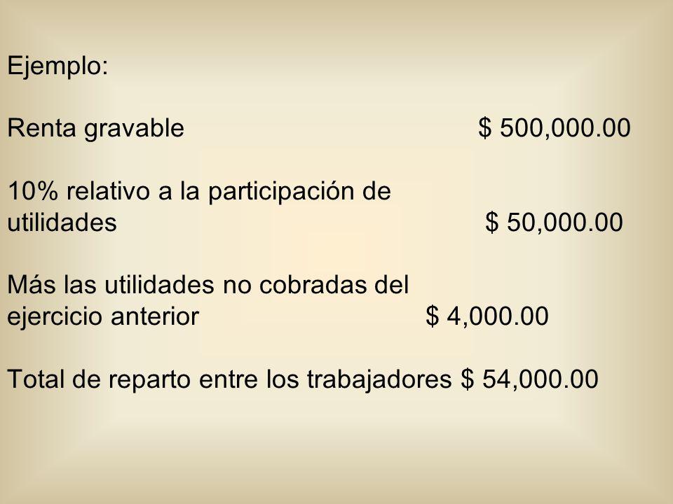 Ejemplo: Renta gravable $ 500,000.00 10% relativo a la participación de utilidades $ 50,000.00 Más las utilidades no cobradas del ejercicio anterior $ 4,000.00 Total de reparto entre los trabajadores $ 54,000.00