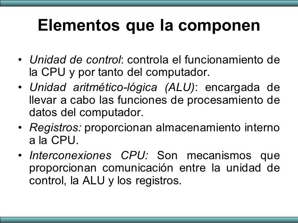 Elementos que la componen Unidad de control: controla el funcionamiento de la CPU y por tanto del computador. Unidad aritmético-lógica (ALU): encargad