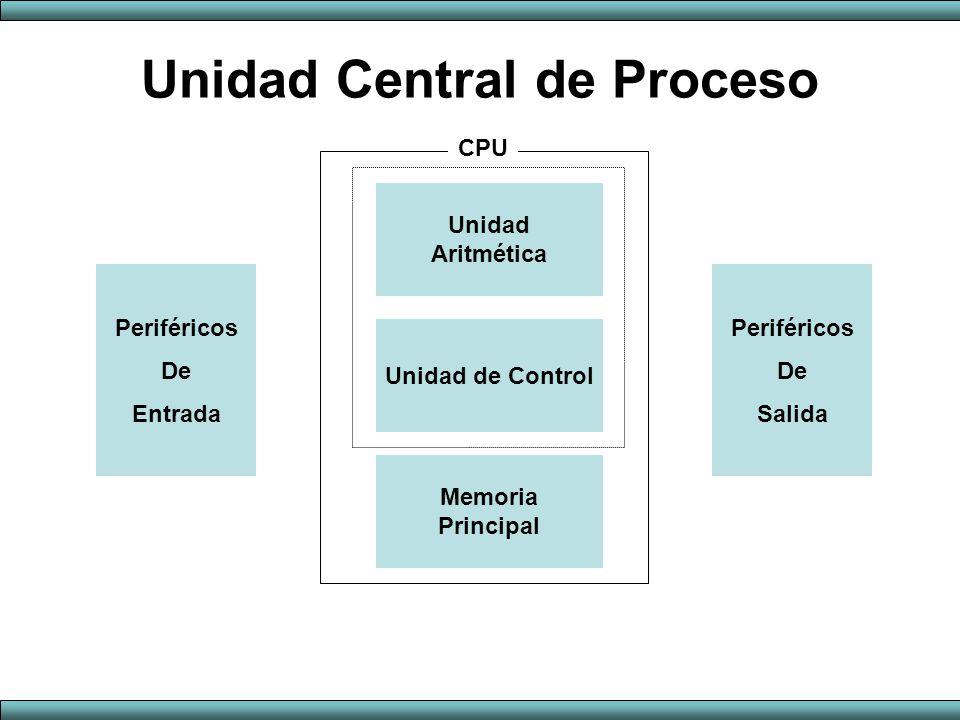 Periféricos De Entrada Memoria Principal Unidad de Control Unidad Aritmética Periféricos De Salida CPU Unidad Central de Proceso