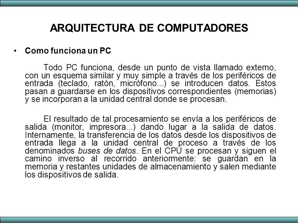 ARQUITECTURA DE COMPUTADORES Como funciona un PC Todo PC funciona, desde un punto de vista llamado externo, con un esquema similar y muy simple a trav