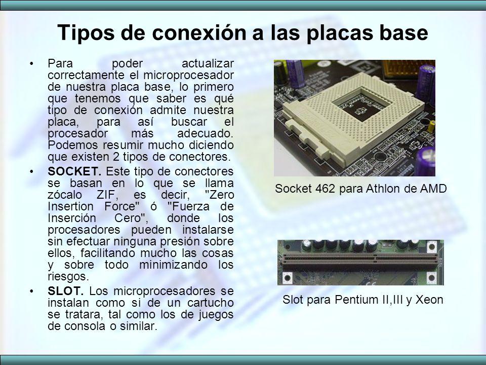 Tipos de conexión a las placas base Para poder actualizar correctamente el microprocesador de nuestra placa base, lo primero que tenemos que saber es