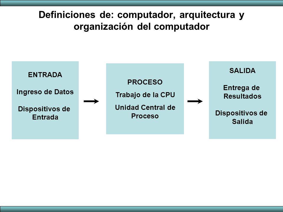 Definiciones de: computador, arquitectura y organización del computador ENTRADA Ingreso de Datos Dispositivos de Entrada PROCESO Trabajo de la CPU Uni
