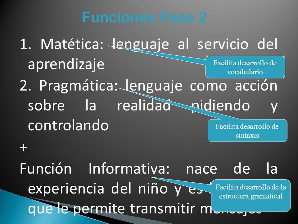 Funciones Fase 2 1. Matética: lenguaje al servicio del aprendizaje 2. Pragmática: lenguaje como acción sobre la realidad pidiendo y controlando + Func